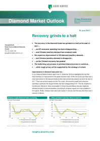 Abn Amro - Recovery grinds to a halt