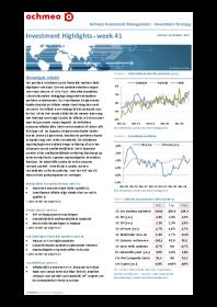 Alpha Research Selection - Gematigde inflatie