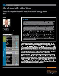 JP Morgan - Global Asset Allocation Views