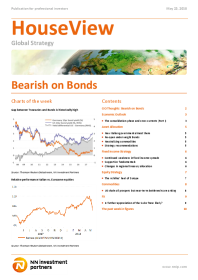 NN Investment Partners - Bearish on Bonds